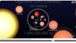 Шкала Вселенной онлайн