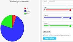 Создать круговую диаграмму онлайн генератор