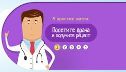 Сервис смс-напоминаний о приеме лекарств