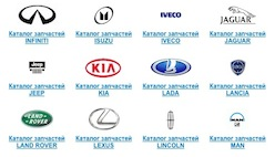 Онлайн каталог оригинальных авто запчастей