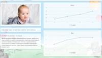Онлайн дневник развития ребенка